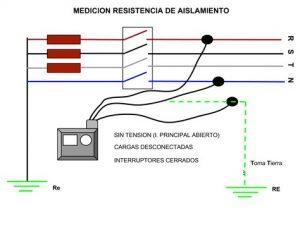 medicion resistencia aislamiento